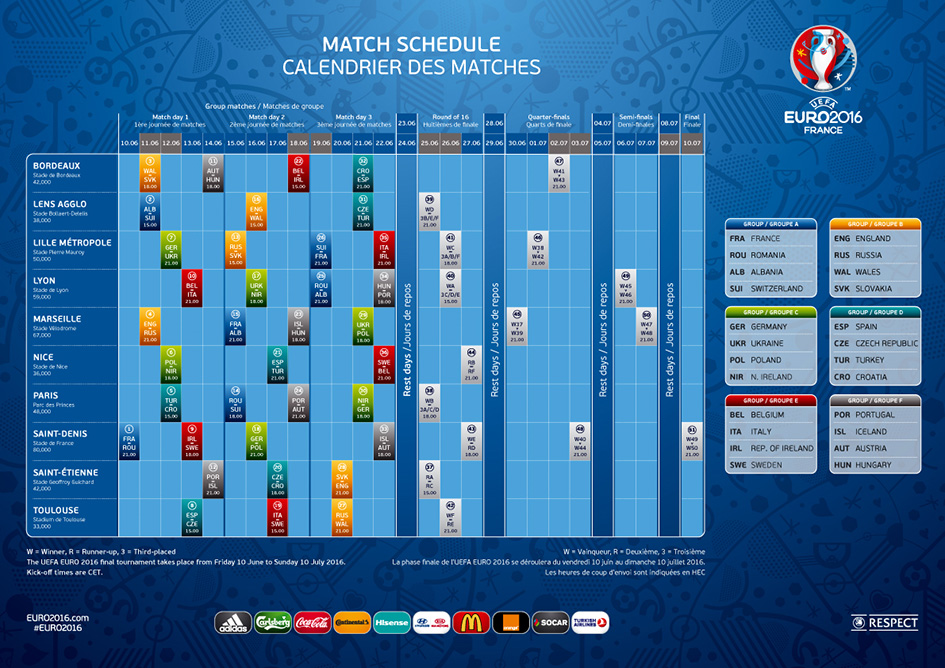 Beau Sans All You Need To Know About The Euro2016 Official